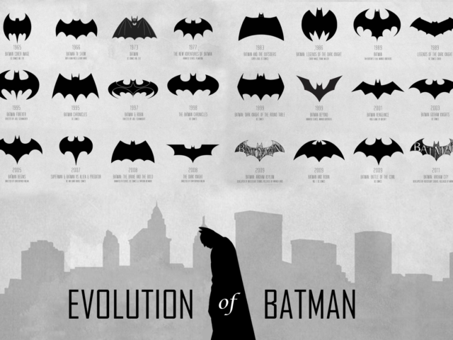 Evolution Of Batman Wallpaper Hd Free Download
